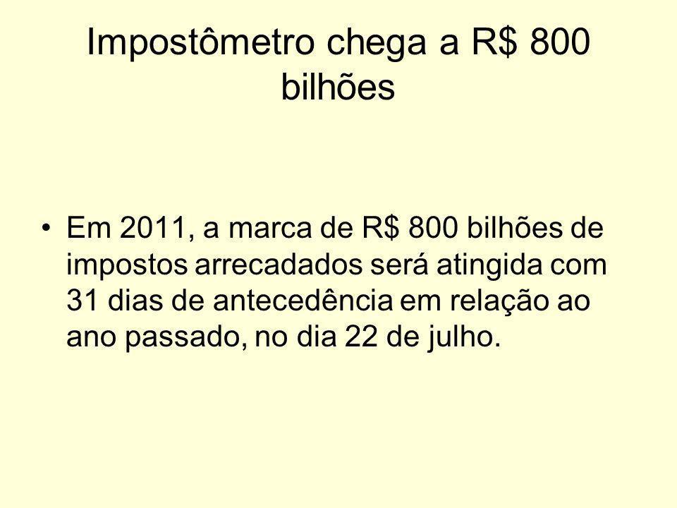 Impostômetro chega a R$ 800 bilhões Em 2011, a marca de R$ 800 bilhões de impostos arrecadados será atingida com 31 dias de antecedência em relação ao