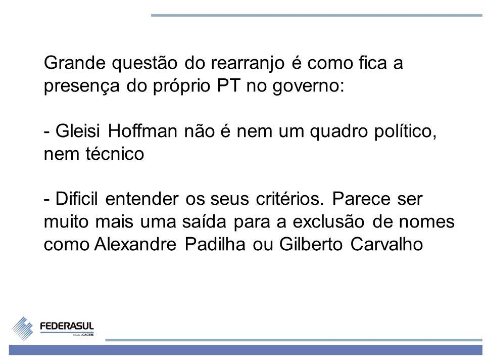 5 - Dilma nesse episódio ficou refém do grupo de José Dirceu, PMDB e de Lula.