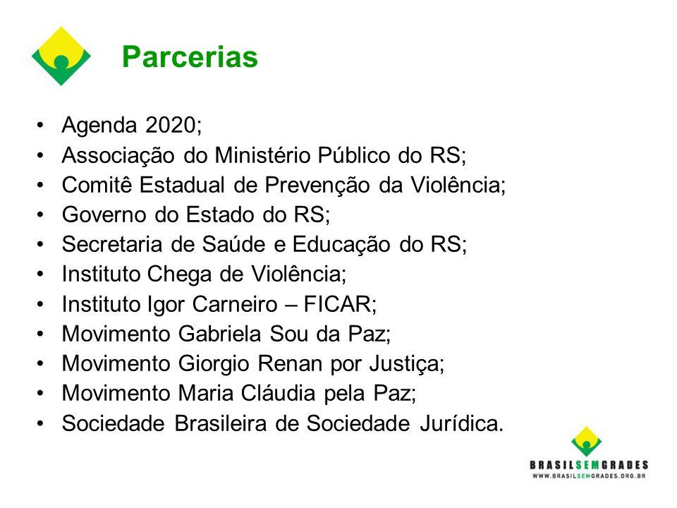 Parcerias Agenda 2020; Associação do Ministério Público do RS; Comitê Estadual de Prevenção da Violência; Governo do Estado do RS; Secretaria de Saúde