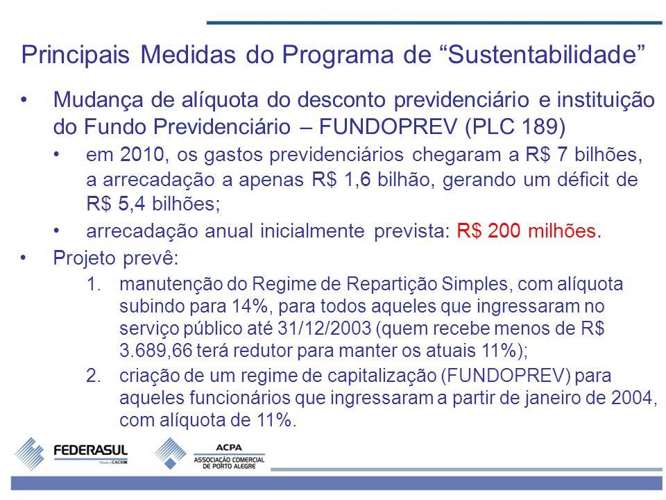 2 Mudança de alíquota do desconto previdenciário e instituição do Fundo Previdenciário – FUNDOPREV (PLC 189) em 2010, os gastos previdenciários chegaram a R$ 7 bilhões, a arrecadação a apenas R$ 1,6 bilhão, gerando um déficit de R$ 5,4 bilhões; arrecadação anual inicialmente prevista: R$ 200 milhões.