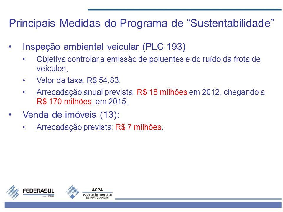 3 Inspeção ambiental veicular (PLC 193) Objetiva controlar a emissão de poluentes e do ruído da frota de veículos; Valor da taxa: R$ 54,83.
