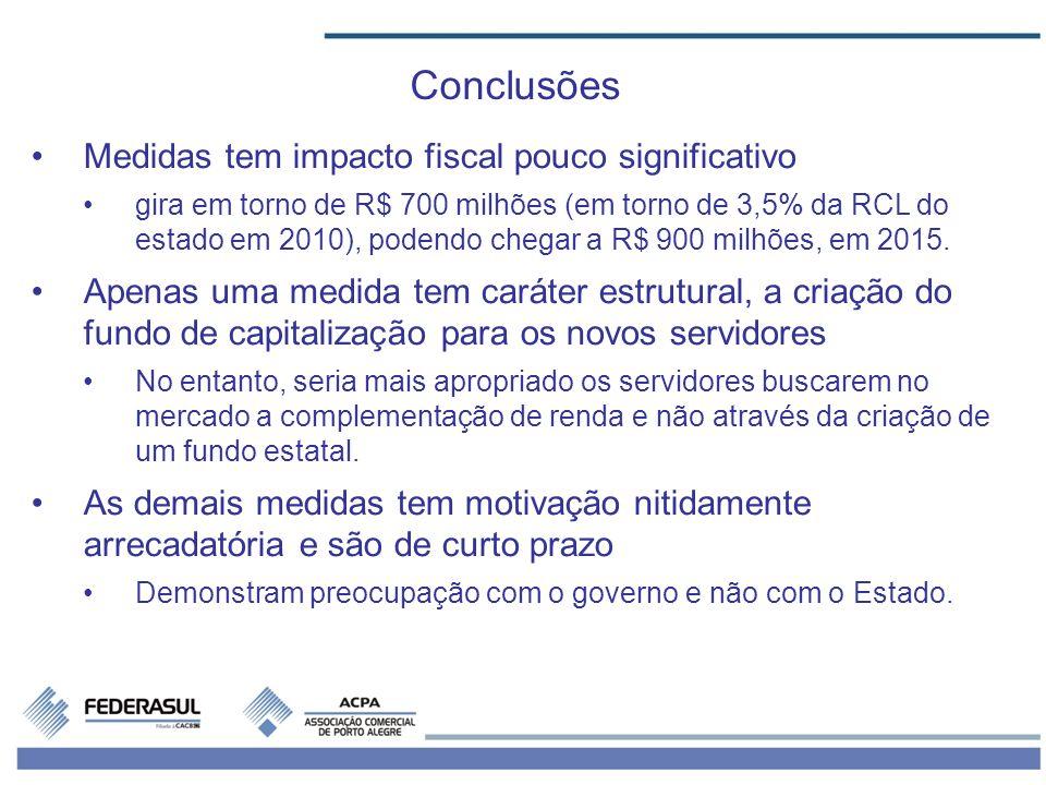 5 Medidas tem impacto fiscal pouco significativo gira em torno de R$ 700 milhões (em torno de 3,5% da RCL do estado em 2010), podendo chegar a R$ 900 milhões, em 2015.