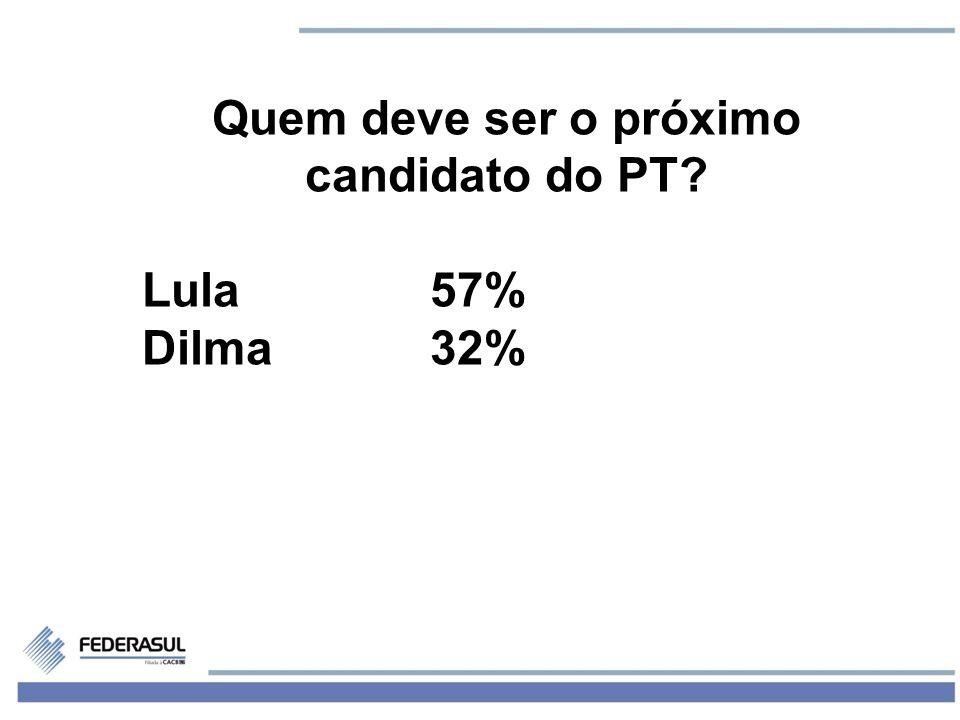 5 Quem deve ser o próximo candidato do PT? Lula57% Dilma32%