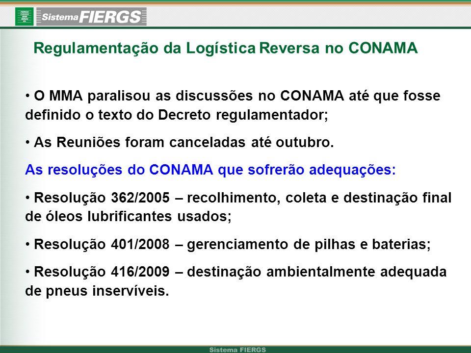 Regulamentação da Logística Reversa no CONAMA O MMA paralisou as discussões no CONAMA até que fosse definido o texto do Decreto regulamentador; As Reuniões foram canceladas até outubro.