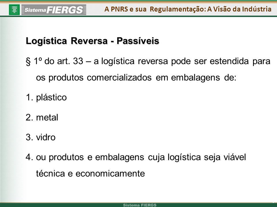 4 Logística Reversa - Passíveis § 1º do art.