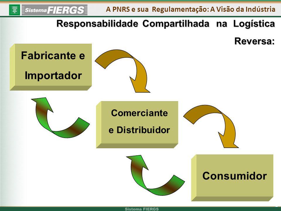 5 Responsabilidade Compartilhada na Logística Reversa: A PNRS e sua Regulamentação: A Visão da Indústria Consumidor Fabricante e Importador Comerciante e Distribuidor