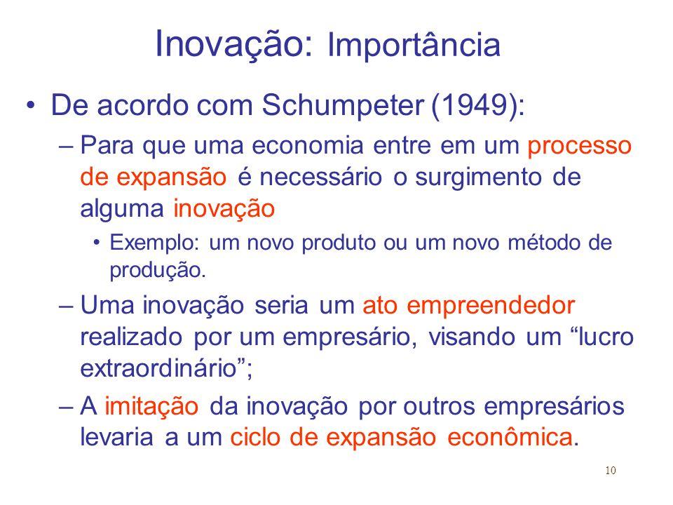10 Inovação: Importância De acordo com Schumpeter (1949): –Para que uma economia entre em um processo de expansão é necessário o surgimento de alguma inovação Exemplo: um novo produto ou um novo método de produção.