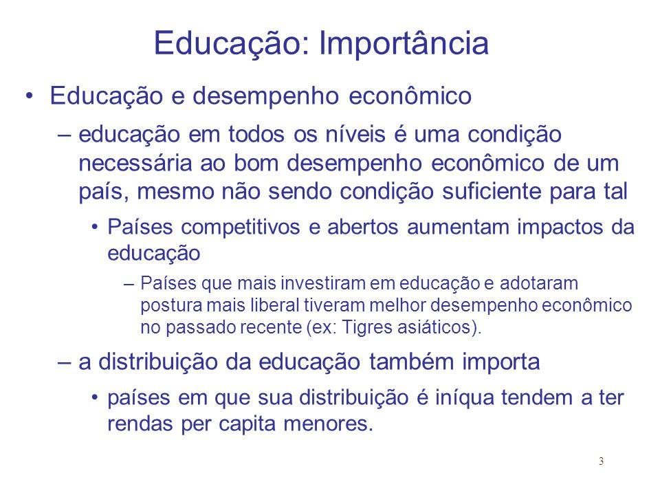 3 Educação: Importância Educação e desempenho econômico –educação em todos os níveis é uma condição necessária ao bom desempenho econômico de um país,