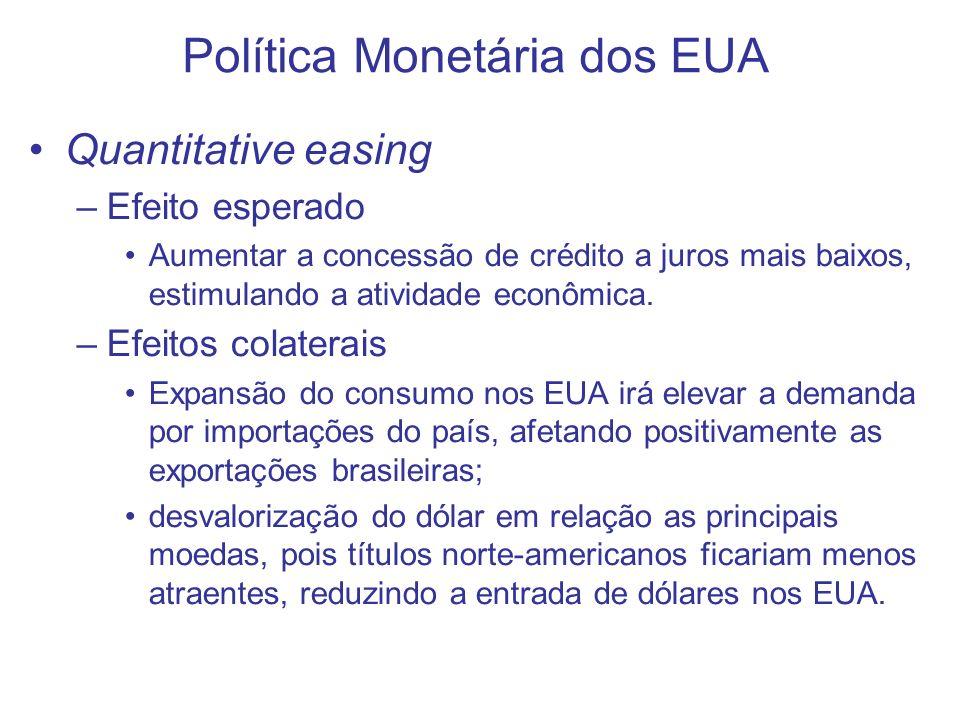 Política Monetária dos EUA Quantitative easing –Efeito esperado Aumentar a concessão de crédito a juros mais baixos, estimulando a atividade econômica