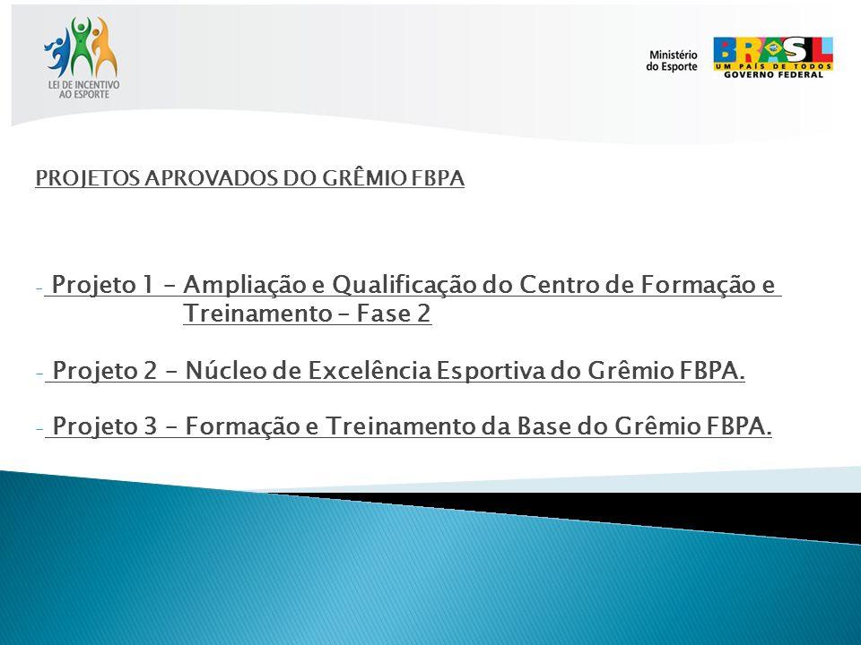 PROJETOS APROVADOS DO GRÊMIO FBPA - Projeto 1 – Ampliação e Qualificação do Centro de Formação e Treinamento – Fase 2 - Projeto 2 – Núcleo de Excelênc