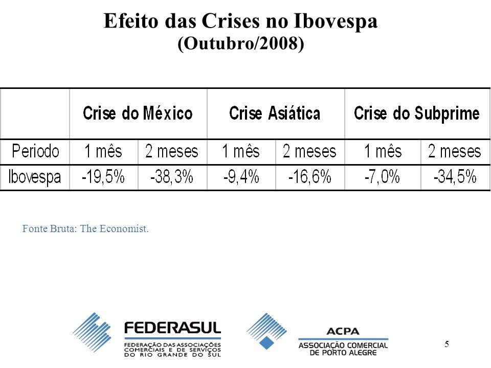5 Efeito das Crises no Ibovespa (Outubro/2008) Fonte Bruta: The Economist.