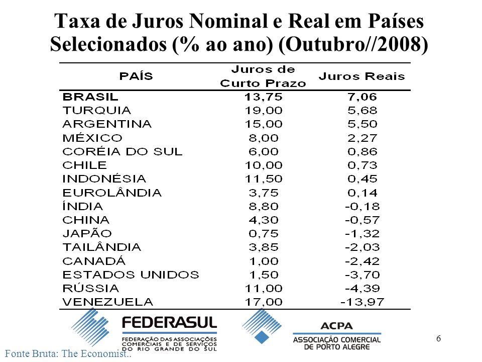 6 Taxa de Juros Nominal e Real em Países Selecionados (% ao ano) (Outubro//2008) Fonte Bruta: The Economist..