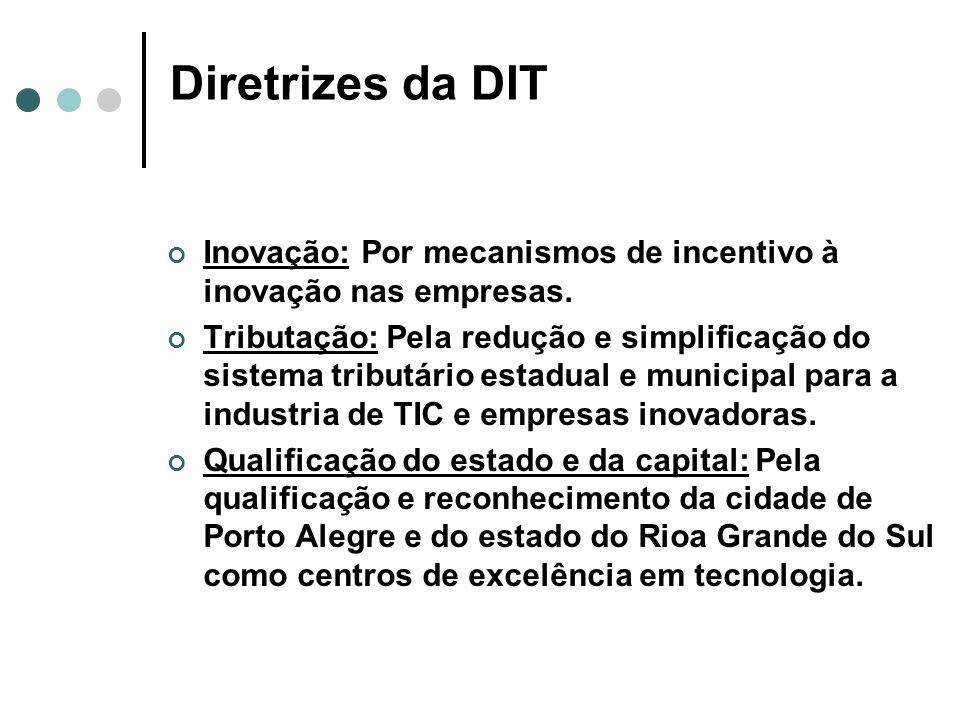 Diretrizes da DIT Inovação: Por mecanismos de incentivo à inovação nas empresas. Tributação: Pela redução e simplificação do sistema tributário estadu