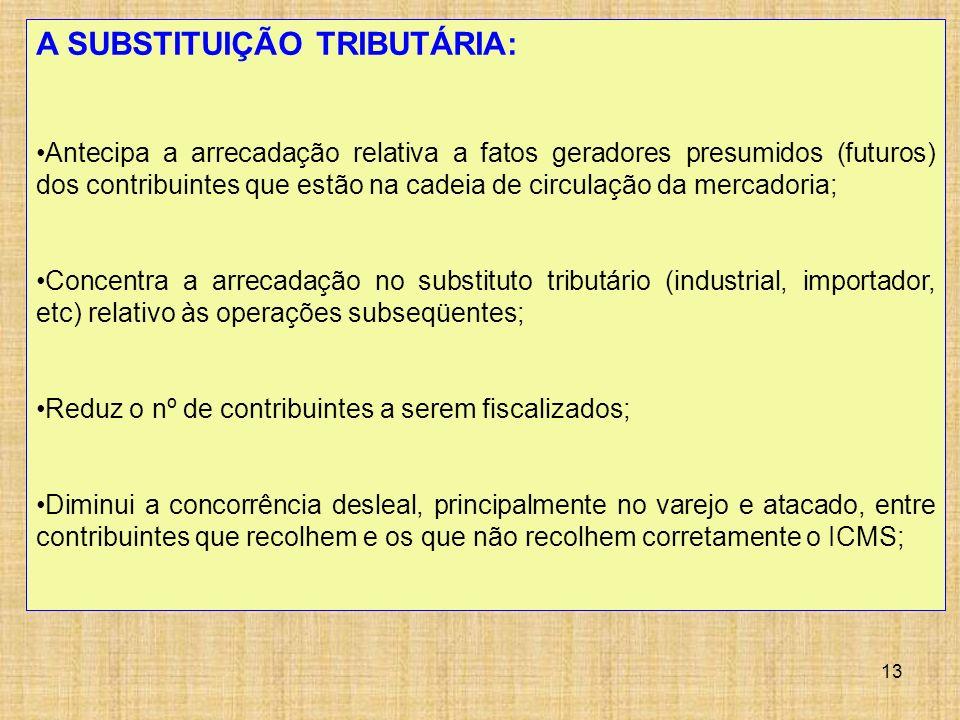 13 A SUBSTITUIÇÃO TRIBUTÁRIA: Antecipa a arrecadação relativa a fatos geradores presumidos (futuros) dos contribuintes que estão na cadeia de circulaç