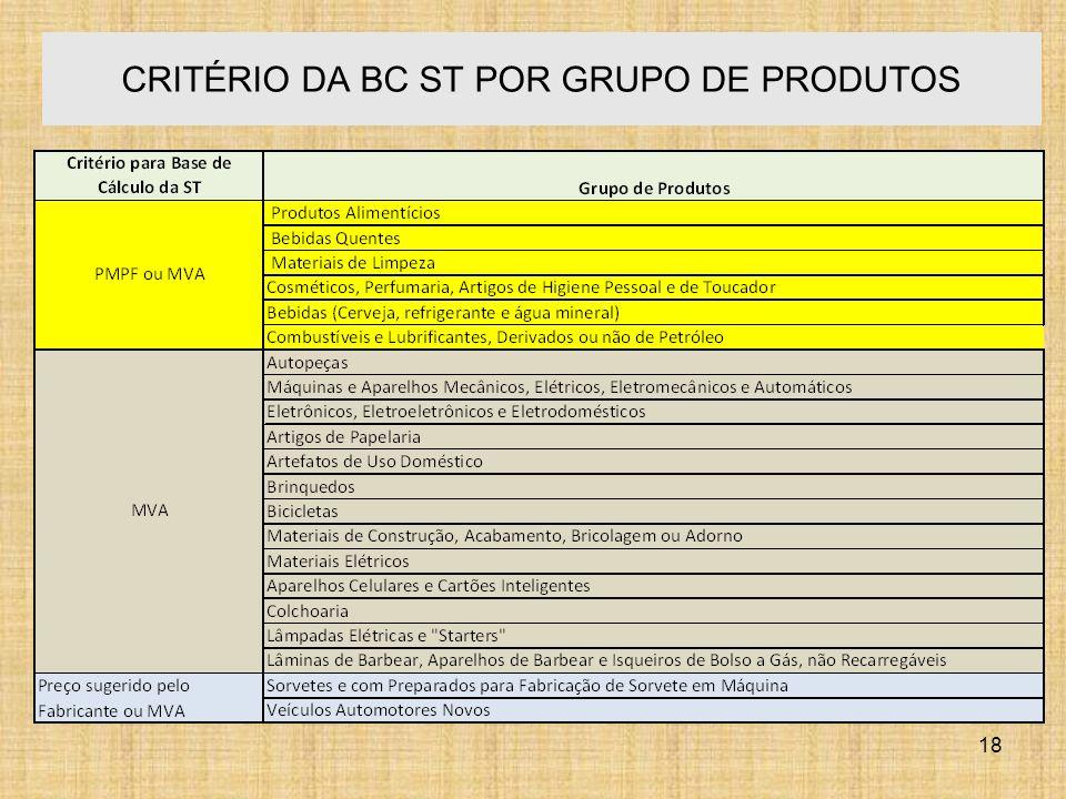 18 CRITÉRIO DA BC ST POR GRUPO DE PRODUTOS