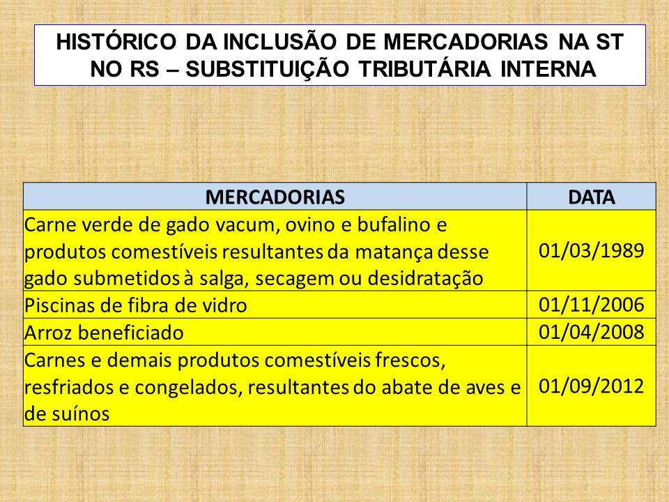 HISTÓRICO DA INCLUSÃO DE MERCADORIAS NA ST NO RS – SUBSTITUIÇÃO TRIBUTÁRIA INTERNA MERCADORIASDATA Carne verde de gado vacum, ovino e bufalino e produ