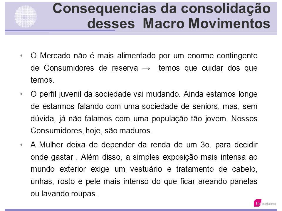O Trabalho no Brasil PEA / Habitantes Fonte: IBGE /Anuário Estatístico do Sec. XX