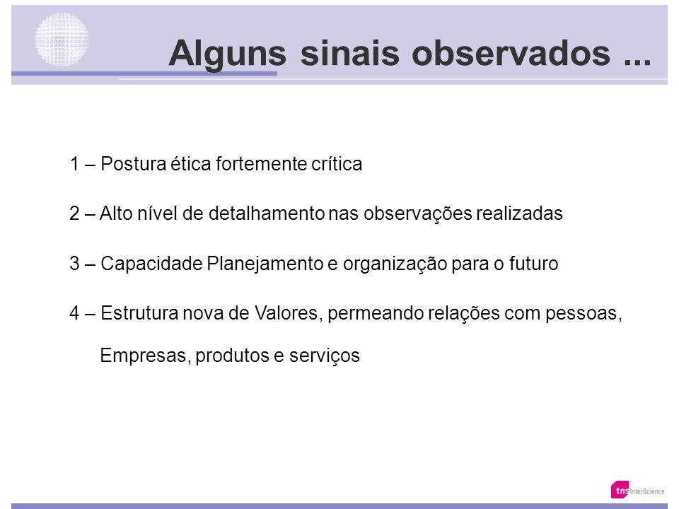 O Analfabetismo no Brasil Fonte: IBGE Taxa de escolarização da população de 10 a 14 anos de idade Brasil e Grandes Regiões - 2001 (%) BrasilNorte urbanaNordesteSudesteSulCentro-Oeste 96,595,395,297,497,097,1