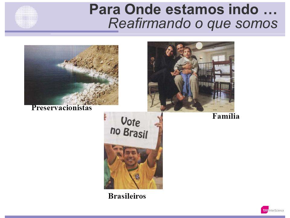 Base: 20858/5474 Fonte: Total da Amostra e total com idade de 18 a 24 anos O Brasil e as Mudanças