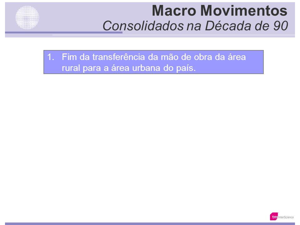 Macro Movimentos Consolidados na Década de 90 1.Fim da transferência da mão de obra da área rural para a área urbana do país.