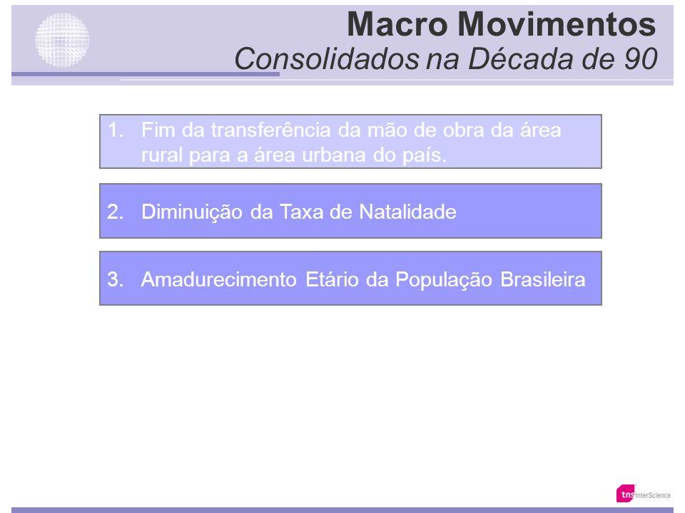 Macro Movimentos em ocorrência 1.A Interiorização do Consumo 2.A Emergência do Mercado de Bens de Futuro