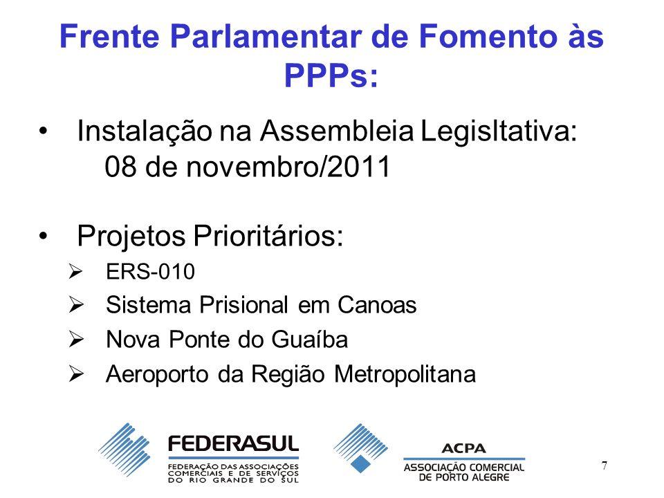7 Frente Parlamentar de Fomento às PPPs: Instalação na Assembleia Legisltativa: 08 de novembro/2011 Projetos Prioritários: ERS-010 Sistema Prisional em Canoas Nova Ponte do Guaíba Aeroporto da Região Metropolitana