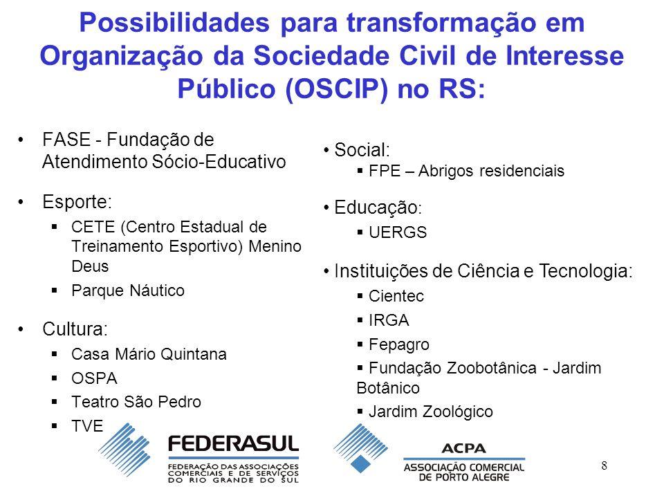 8 Possibilidades para transformação em Organização da Sociedade Civil de Interesse Público (OSCIP) no RS: FASE - Fundação de Atendimento Sócio-Educati