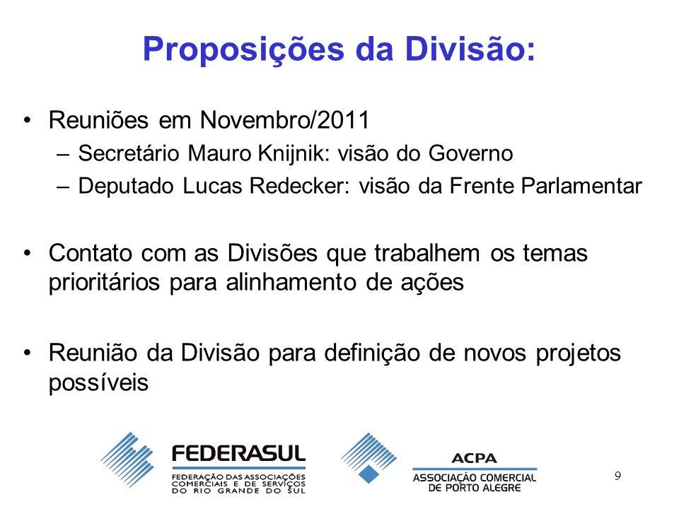 9 Proposições da Divisão: Reuniões em Novembro/2011 –Secretário Mauro Knijnik: visão do Governo –Deputado Lucas Redecker: visão da Frente Parlamentar