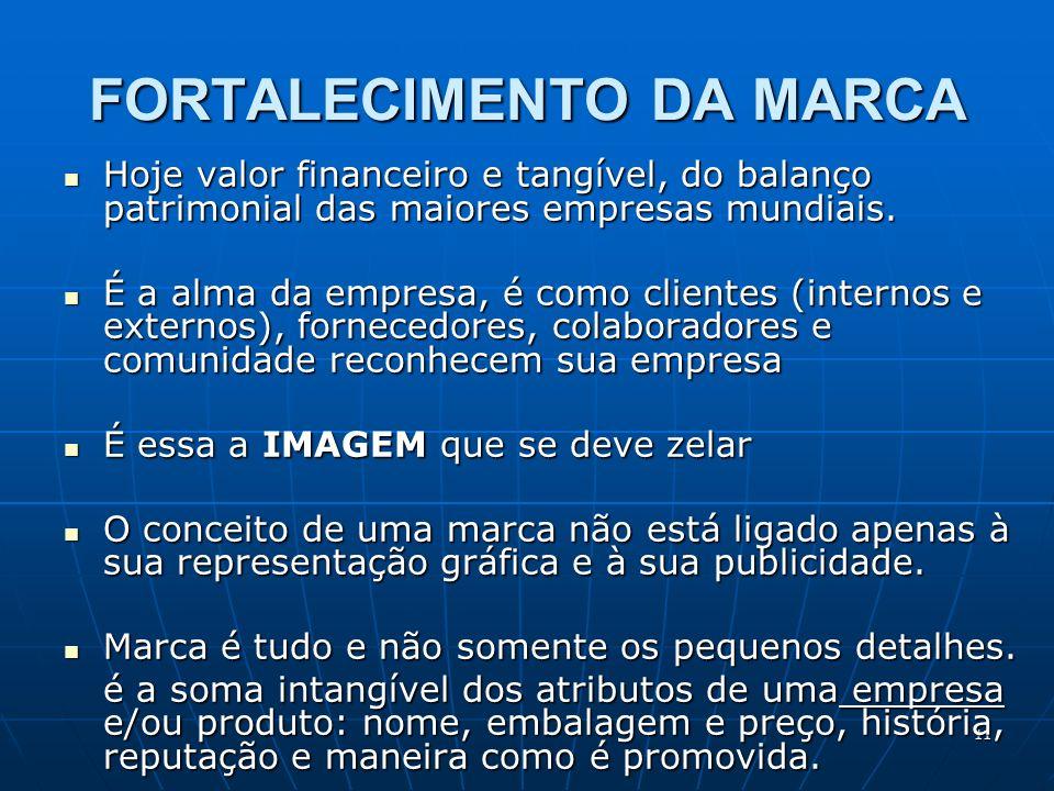 11 FORTALECIMENTO DA MARCA Hoje valor financeiro e tangível, do balanço patrimonial das maiores empresas mundiais. Hoje valor financeiro e tangível, d