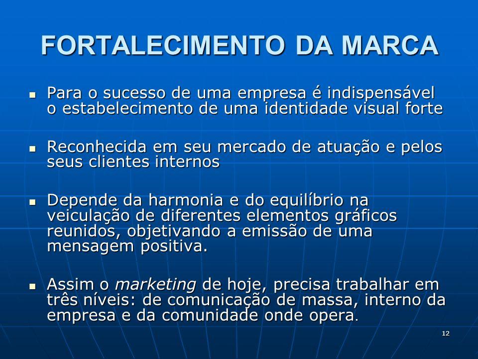 12 FORTALECIMENTO DA MARCA Para o sucesso de uma empresa é indispensável o estabelecimento de uma identidade visual forte Para o sucesso de uma empres