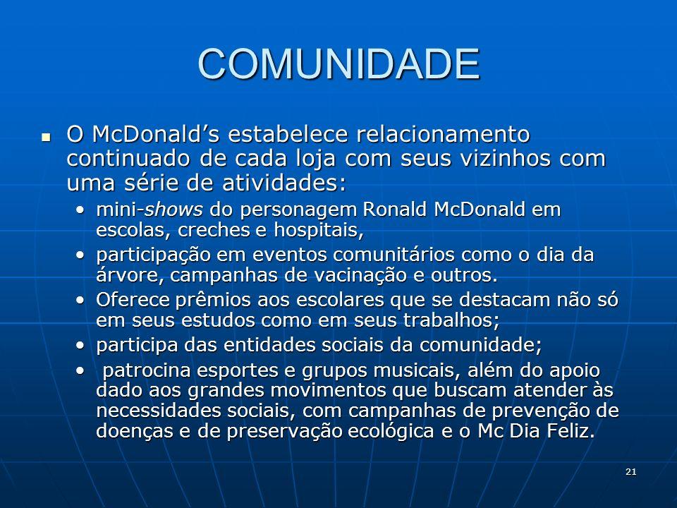 21 COMUNIDADE O McDonalds estabelece relacionamento continuado de cada loja com seus vizinhos com uma série de atividades: O McDonalds estabelece rela