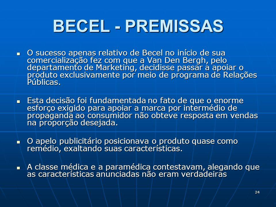 24 BECEL - PREMISSAS O sucesso apenas relativo de Becel no início de sua comercialização fez com que a Van Den Bergh, pelo departamento de Marketing,