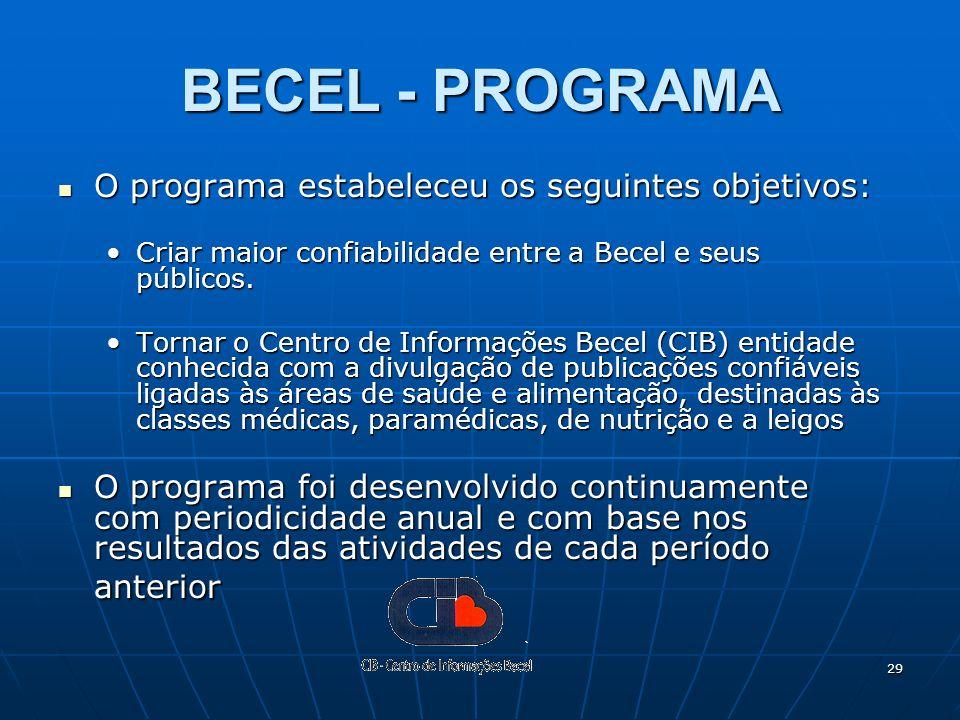 29 BECEL - PROGRAMA O programa estabeleceu os seguintes objetivos: O programa estabeleceu os seguintes objetivos: Criar maior confiabilidade entre a B