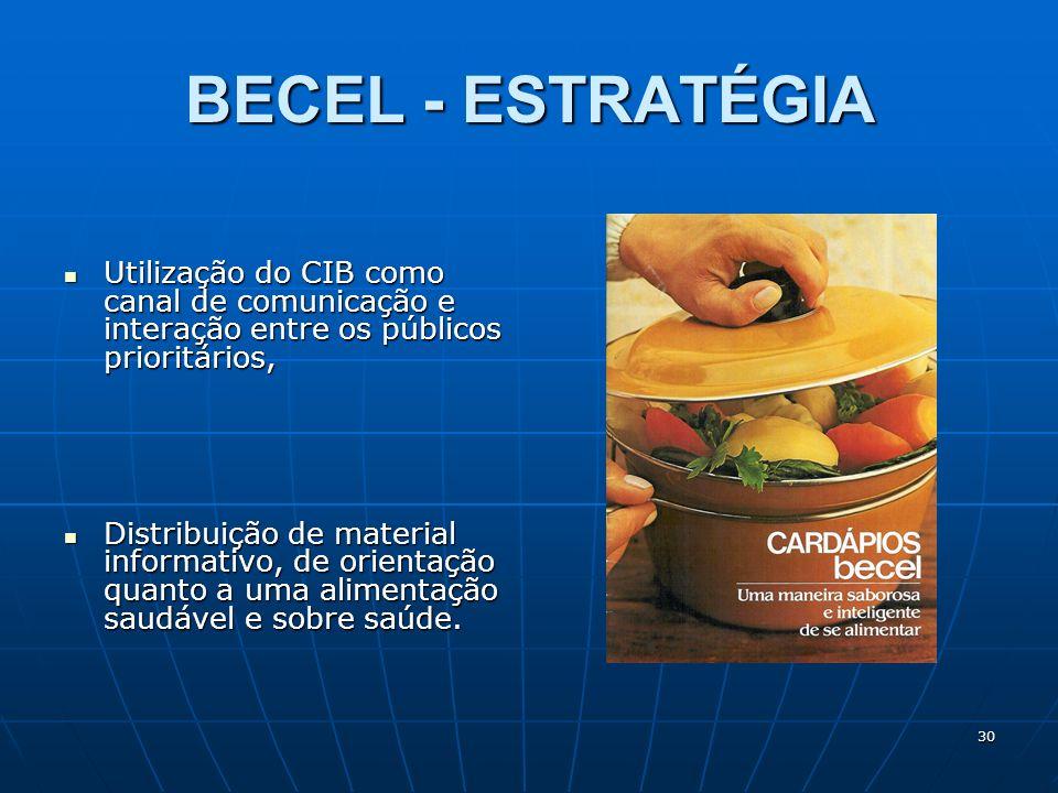 30 BECEL - ESTRATÉGIA Utilização do CIB como canal de comunicação e interação entre os públicos prioritários, Utilização do CIB como canal de comunica