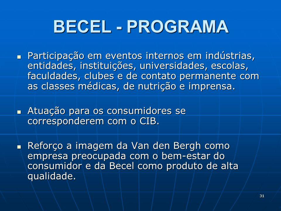 31 BECEL - PROGRAMA Participação em eventos internos em indústrias, entidades, instituições, universidades, escolas, faculdades, clubes e de contato p