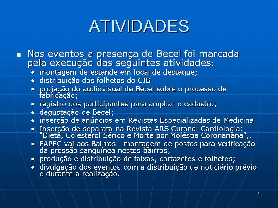 33 ATIVIDADES Nos eventos a presença de Becel foi marcada pela execução das seguintes atividades : Nos eventos a presença de Becel foi marcada pela ex