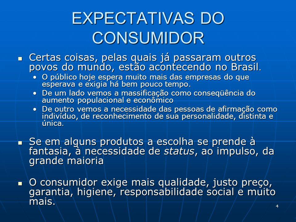 4 EXPECTATIVAS DO CONSUMIDOR Certas coisas, pelas quais já passaram outros povos do mundo, estão acontecendo no Brasil. Certas coisas, pelas quais já