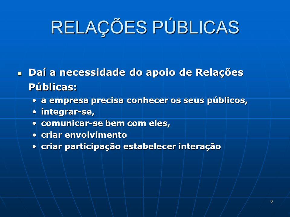 9 RELAÇÕES PÚBLICAS Daí a necessidade do apoio de Relações Públicas: Daí a necessidade do apoio de Relações Públicas: a empresa precisa conhecer os se