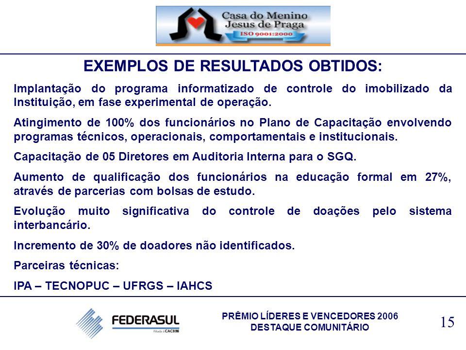 EXEMPLOS DE RESULTADOS OBTIDOS: Implantação do programa informatizado de controle do imobilizado da Instituição, em fase experimental de operação. Ati