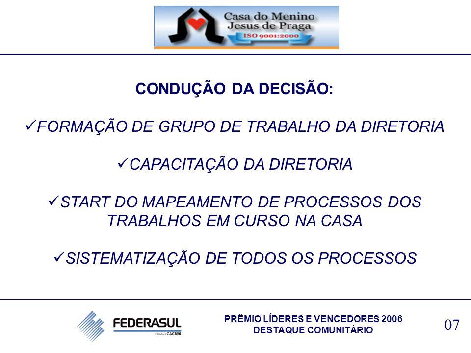CONDUÇÃO DA DECISÃO: FORMAÇÃO DE GRUPO DE TRABALHO DA DIRETORIA CAPACITAÇÃO DA DIRETORIA START DO MAPEAMENTO DE PROCESSOS DOS TRABALHOS EM CURSO NA CA