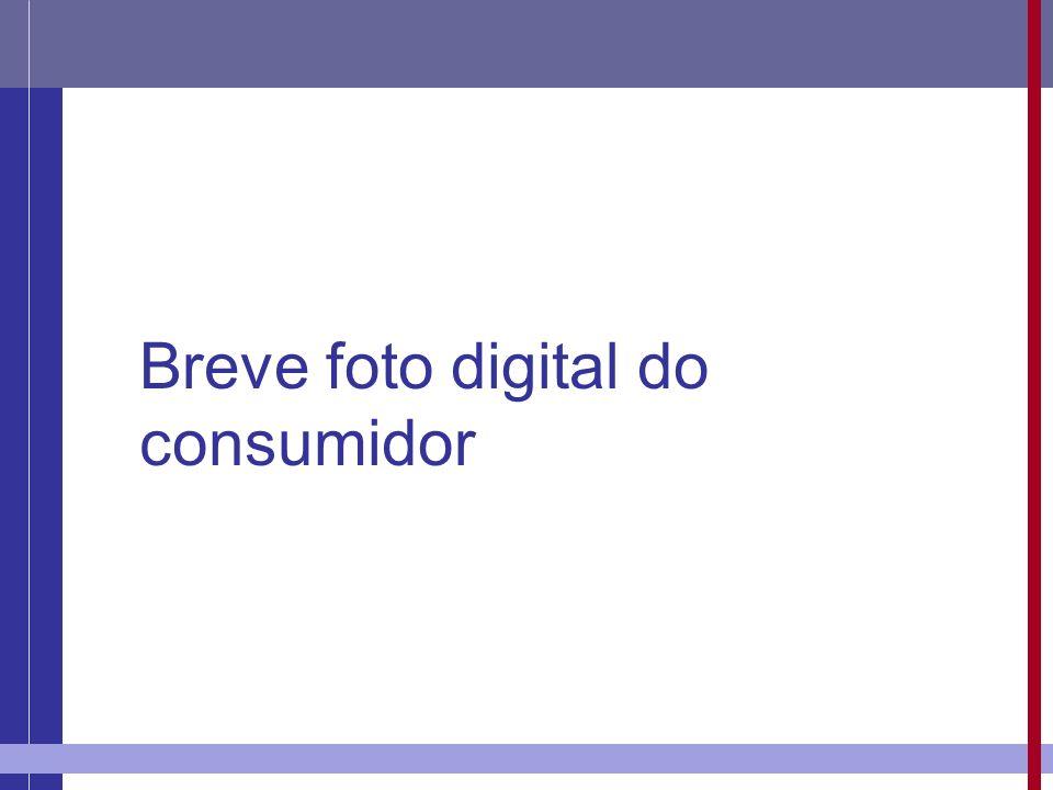 Breve foto digital do consumidor