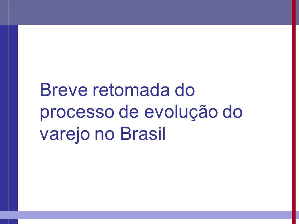 Breve retomada do processo de evolução do varejo no Brasil