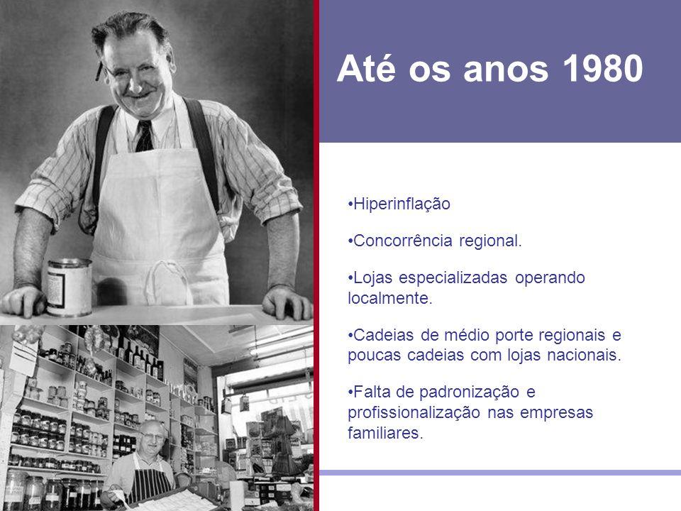 Até os anos 1980 Hiperinflação Concorrência regional.