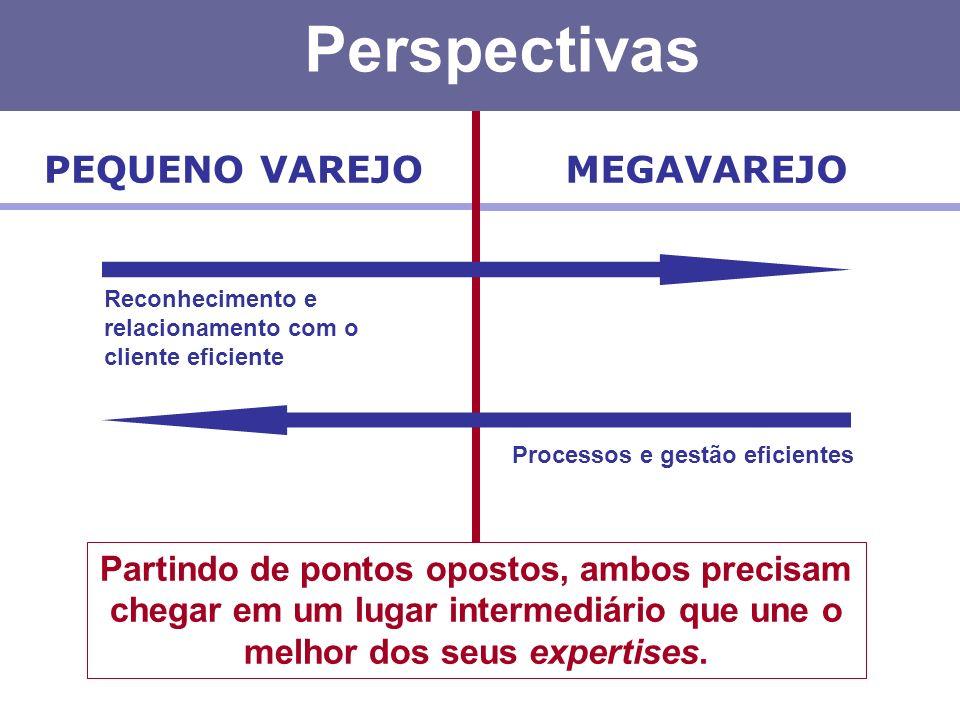 MEGAVAREJOPEQUENO VAREJO Perspectivas Partindo de pontos opostos, ambos precisam chegar em um lugar intermediário que une o melhor dos seus expertises.