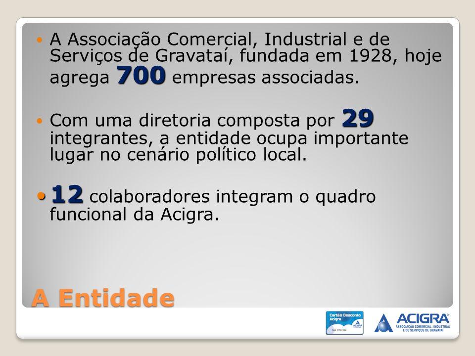 A Entidade 700 A Associação Comercial, Industrial e de Serviços de Gravataí, fundada em 1928, hoje agrega 700 empresas associadas. 29 Com uma diretori
