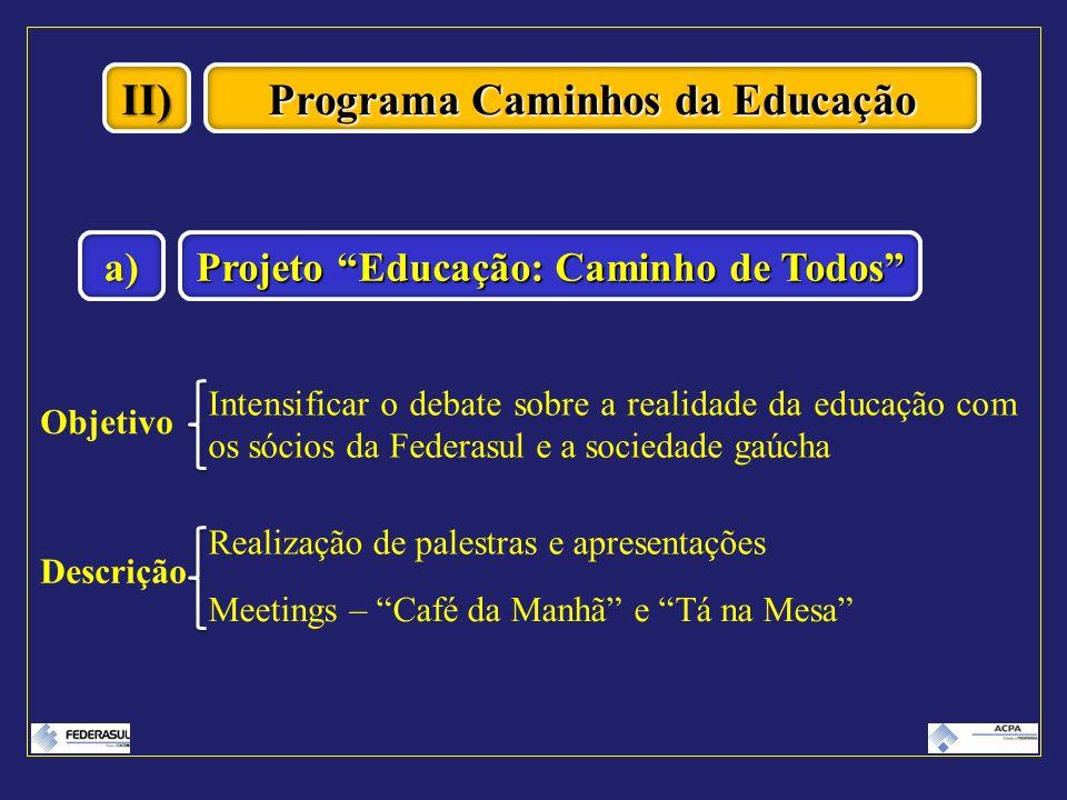 II) Programa Caminhos da Educação Projeto Educação: Caminho de Todos a) Objetivo Intensificar o debate sobre a realidade da educação com os sócios da