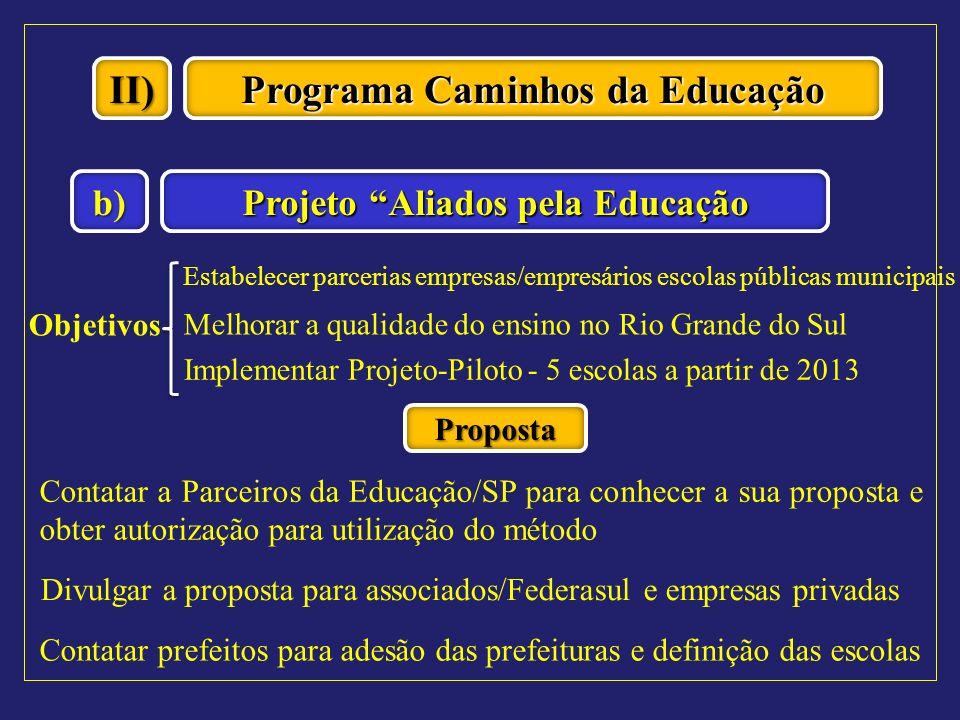 II) Programa Caminhos da Educação Projeto Aliados pela Educação b) Objetivos Estabelecer parcerias empresas/empresários escolas públicas municipais Co