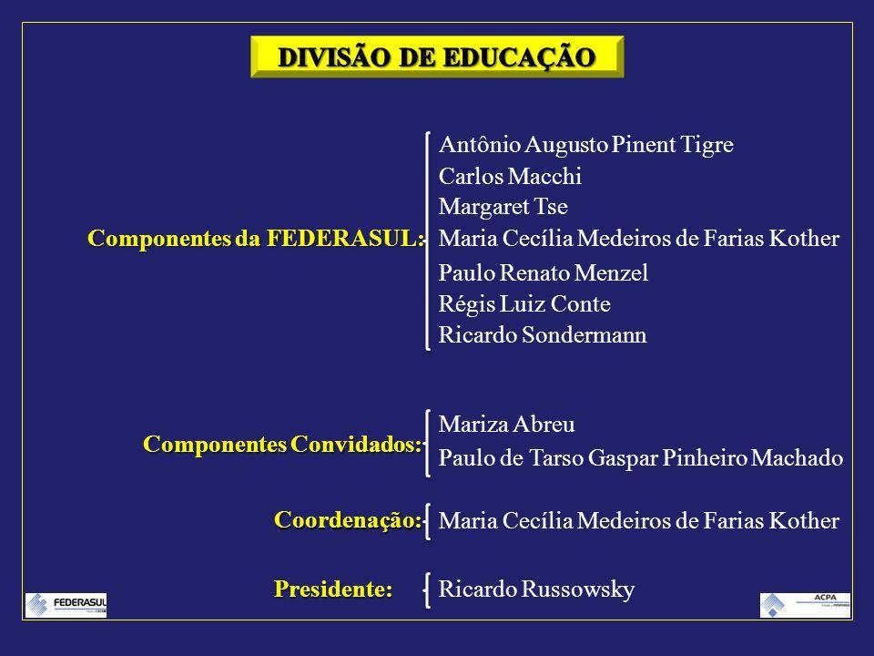 Componentes da FEDERASUL: Antônio Augusto Pinent Tigre Carlos Macchi Margaret Tse Paulo Renato Menzel Régis Luiz Conte Ricardo Sondermann Componentes