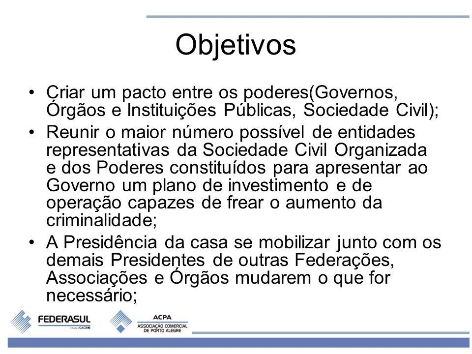 Objetivos Criar um pacto entre os poderes(Governos, Órgãos e Instituições Públicas, Sociedade Civil); Reunir o maior número possível de entidades repr
