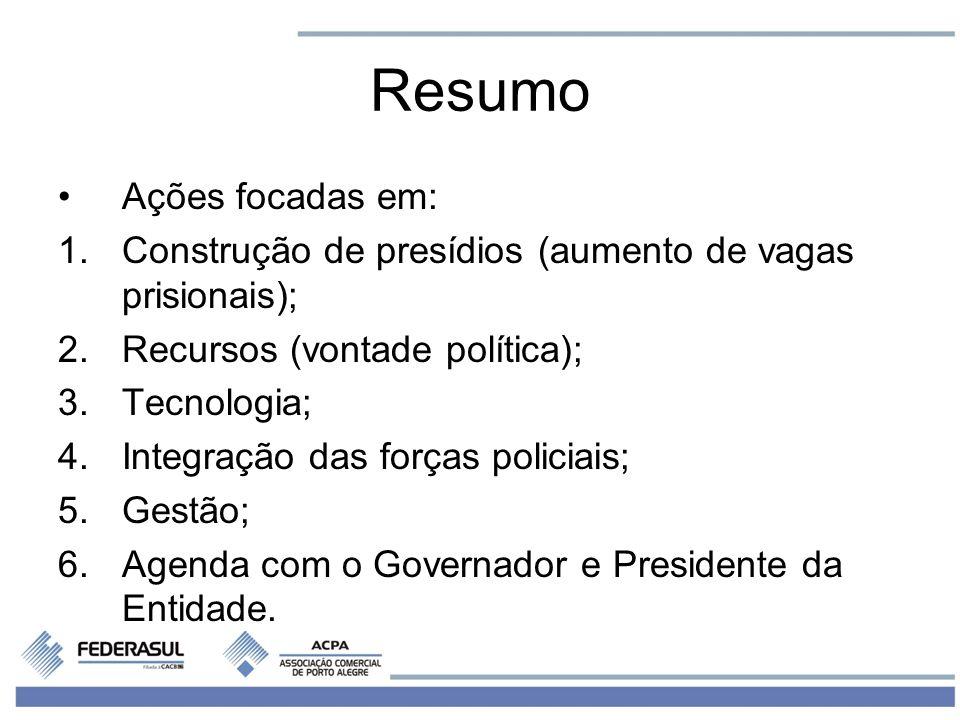 Resumo Ações focadas em: 1.Construção de presídios (aumento de vagas prisionais); 2.Recursos (vontade política); 3.Tecnologia; 4.Integração das forças